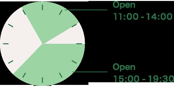 営業時間 11:00~14:00/15:00 ~ 19:30